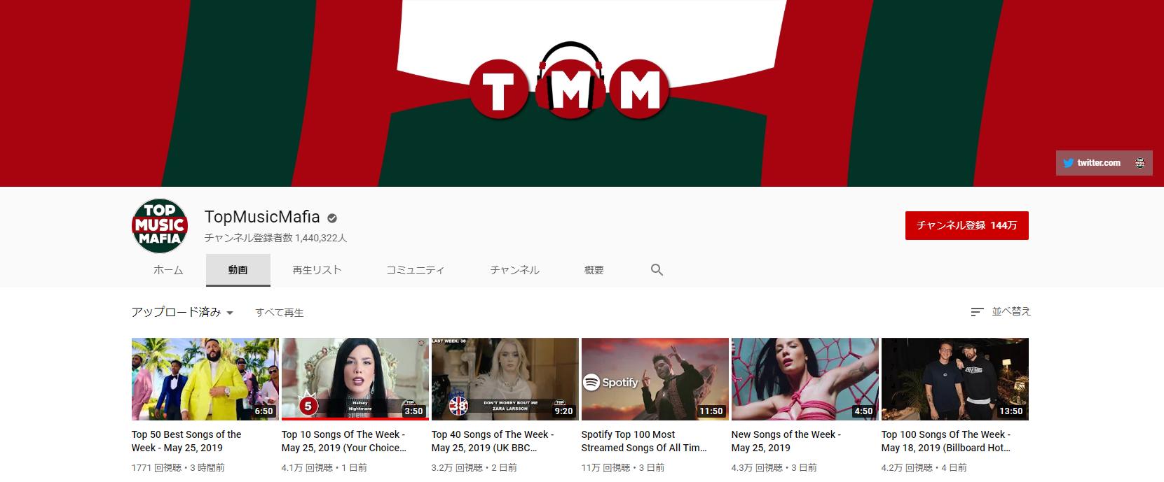 チャンネル-TMM