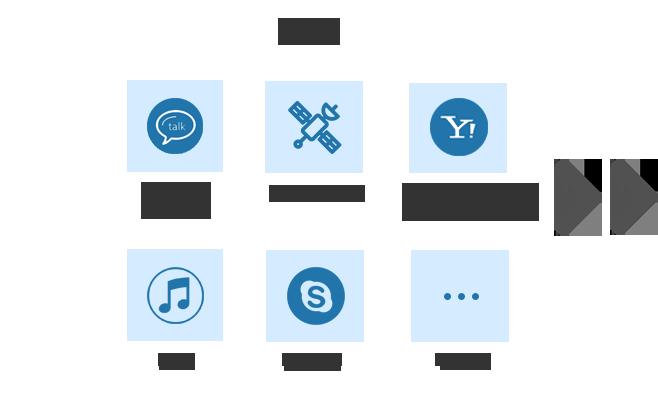 Googleトーク、ラジオ番組、Yahoo!メッセンジャー、Skype 等様々な音声を録音できます。