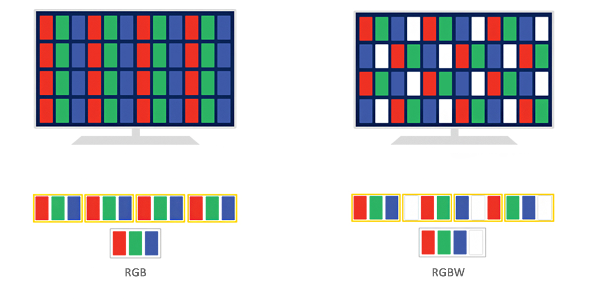 RGBとRGBWについて