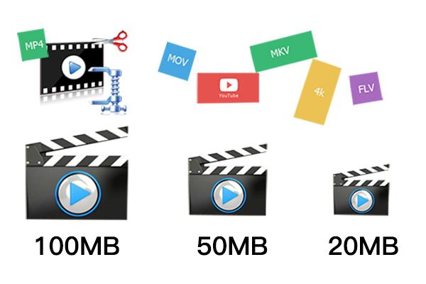 動画ファイルサイズ